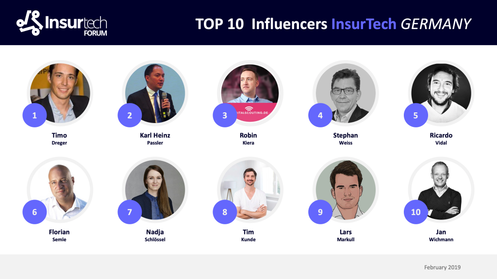 Influencer Ranking GER Feb 2019